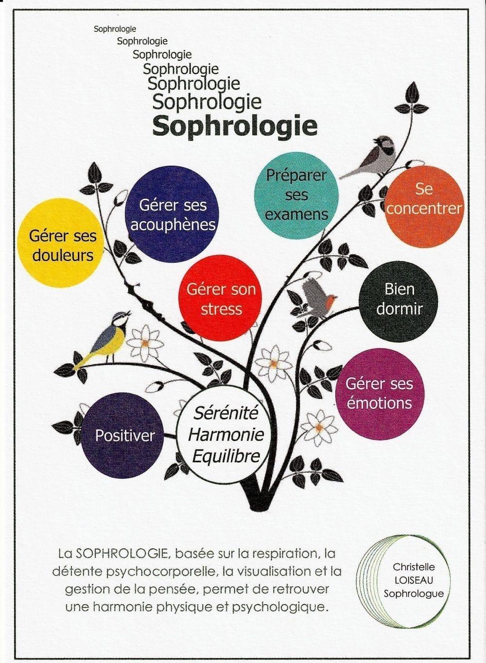 Sophrologue Humaniste Spécialiste Cycle Supérieur et Hypnothérapeute à Couëron