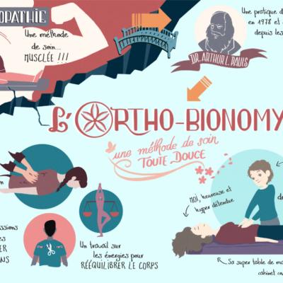 THERAPEUTE EN ORTHO BIONOMY – Merignac